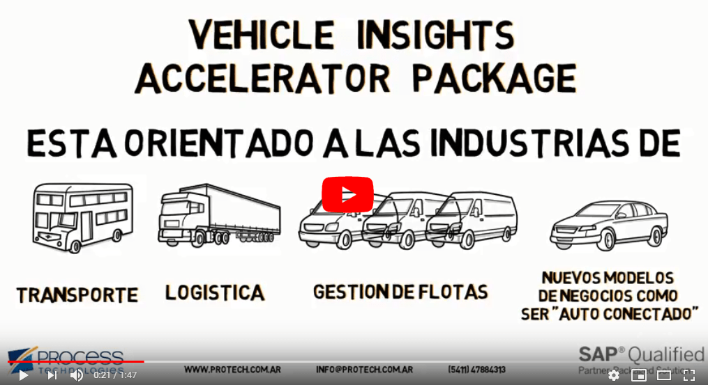 Vehicle Insights Accelerator Package