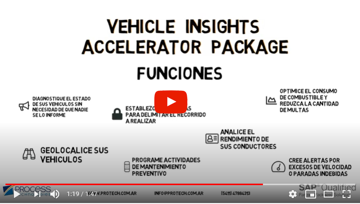 Process4Assets Accelerator Package