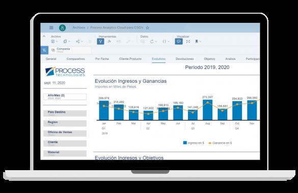 Process Analytics Cloud para CSO